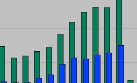 ventas mapas trimestre